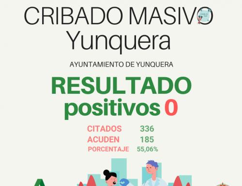 El resultado del cribado masivo en Yunquera es de cero positivos.